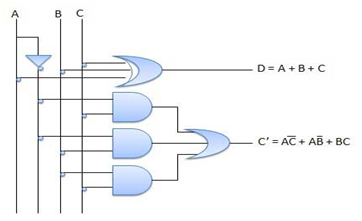 the circuit diagram for full subtractor is
